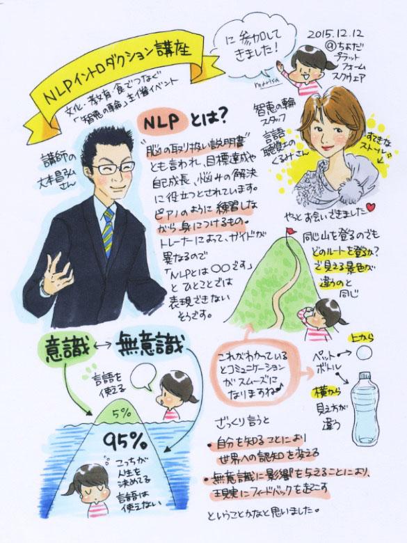 NLPイントロダクション講座【イラストレポ】