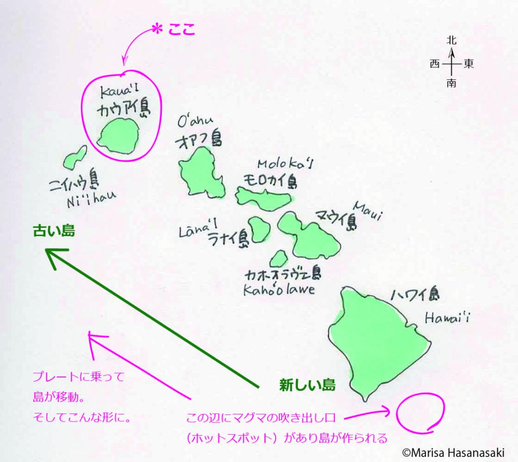 ハワイ諸島の地図・イラストマップ