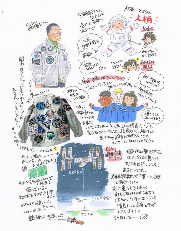 宇宙飛行士と国際宇宙センターのイラスト