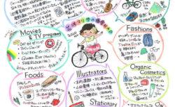 プロフィールのイラスト・偏愛マップ