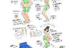 フラダンスの基本姿勢をイラストで解説【初心者向け】