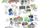 ロードバイクで富士山5合目までヒルクライム